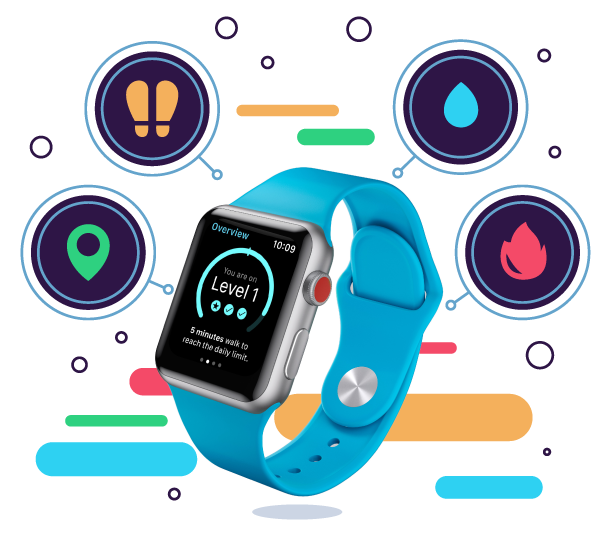 Adopt an Incredible feature integrated Wearable App for your end users